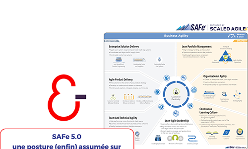 SAFe 5 Business Agility