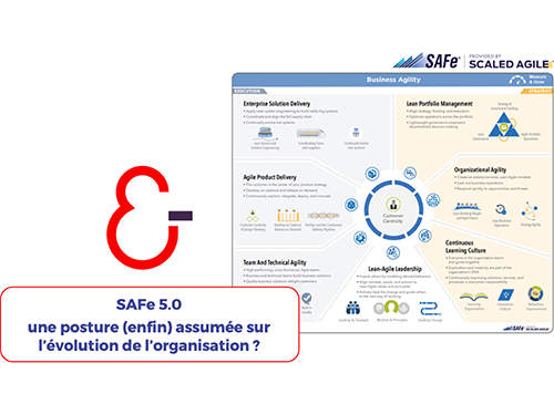 SAFe 5 Business Agility